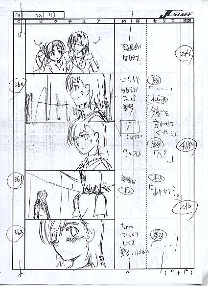 Как создается аниме.