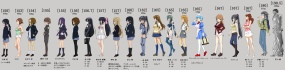 Anime heroines height and weight. The odd one out is Kirino.. for being so light! But I guess she is a model. I'm not expert on figures or weight, so make sure you point out any interesting observations you might have!
